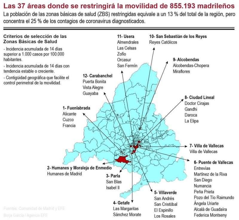 Las 37 áreas donde se restringirá la movilidad de 855.193 madrileños