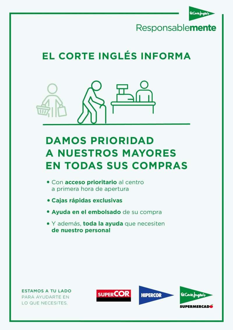 Medidas de El Corte Inglés. EPDA
