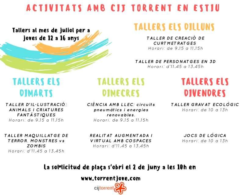 Información en Torrent. EPDA