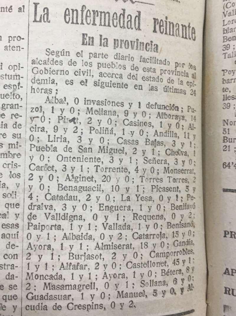Detalle del Diario de Valencia 1918-Noviembre./JSM