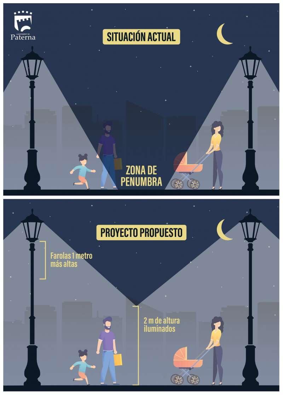 Proyecto de mejora del alumbrado. EPDA