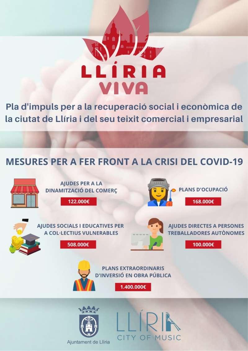 Cartel explicativo de las medidas para reactivar la economía ./ EPDA