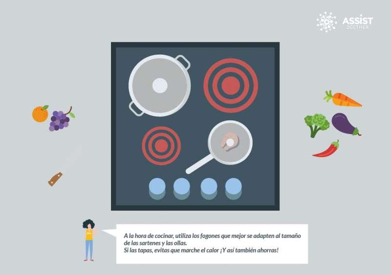 Consejos a la hora de utilizar la vitro para el ahorro de energía, según el proyecto europeo ASSIST. / EPDA