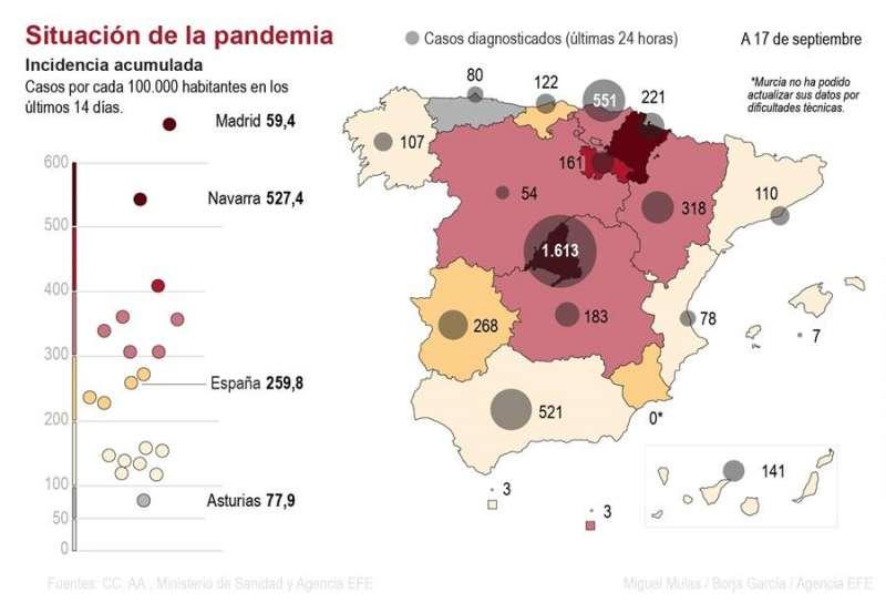 Mapa de brotes en España a día 17 de septiembre. EFE
