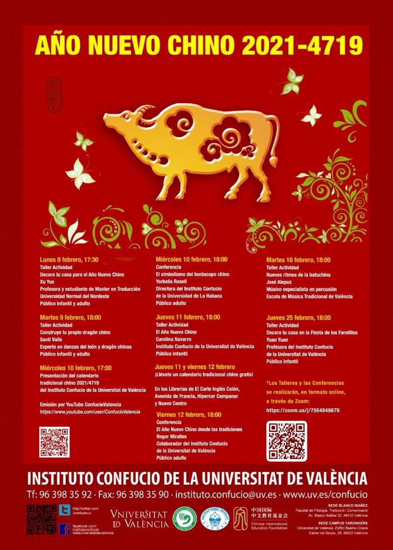 Cartel del Año Nuevo Chino.
