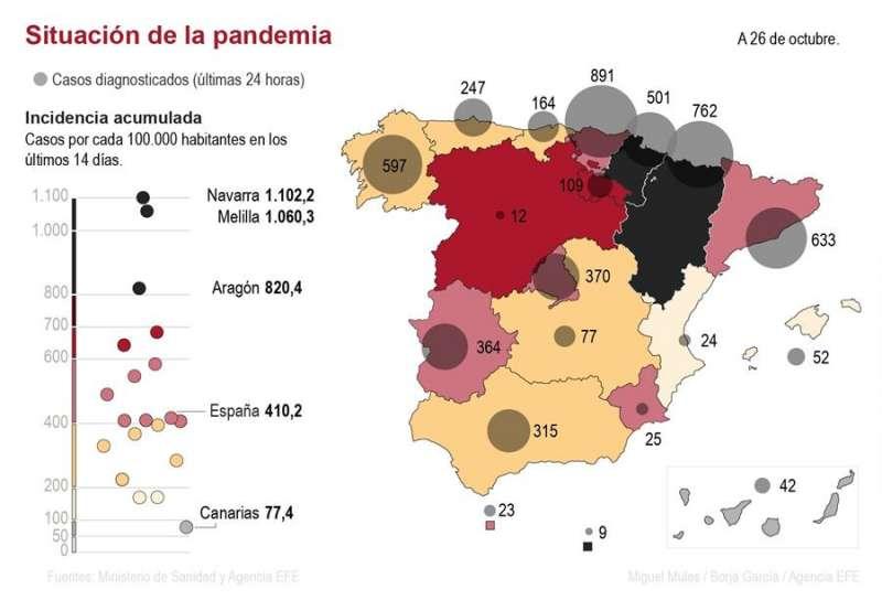 Mapa de la pandemia en España el lunes 26 de octubre. EFE