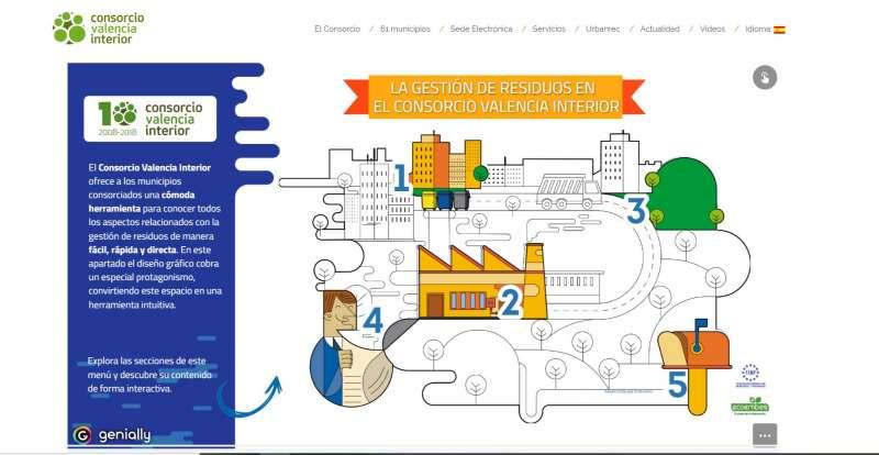 Captura de la web del CVI. / EPDA