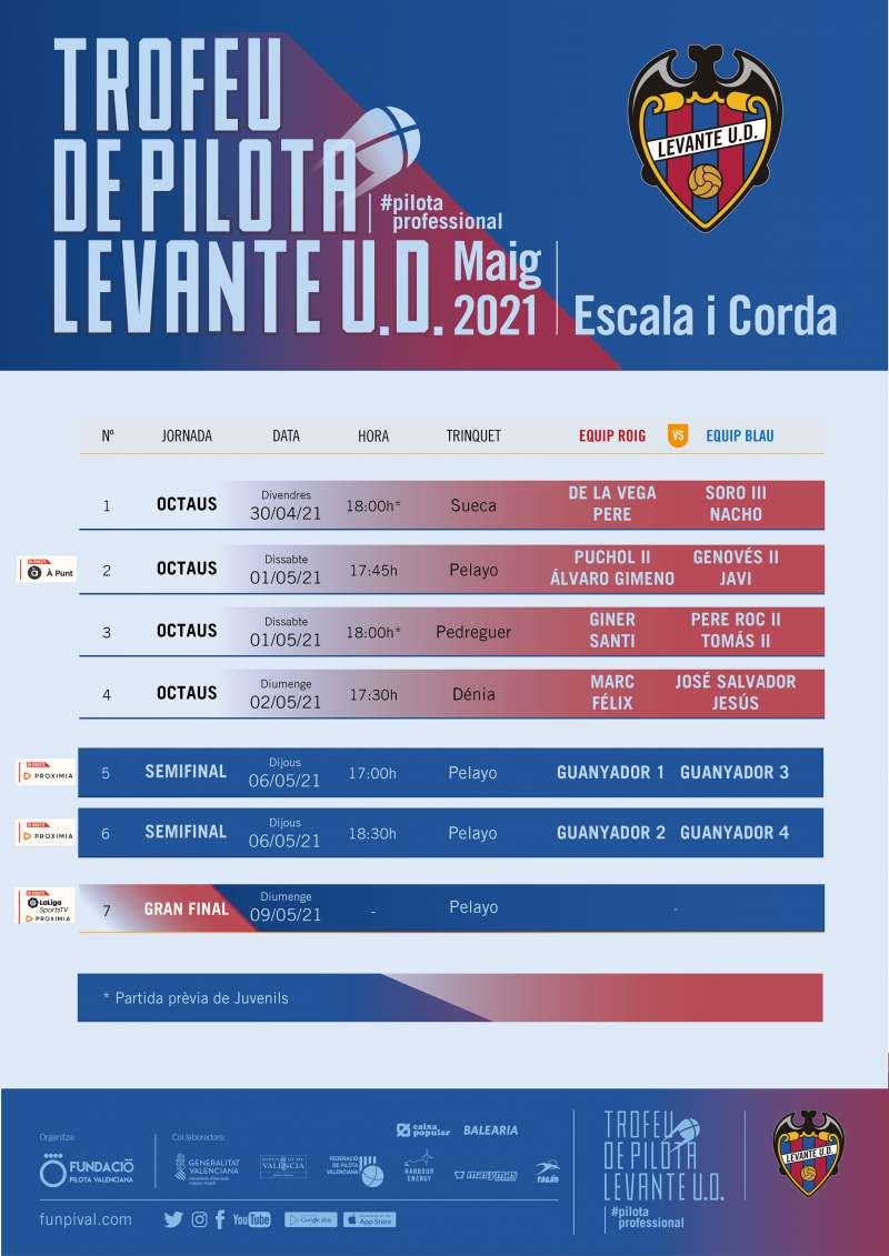 Cartel del Trofeu Levante UD.